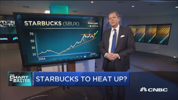 Starbucks' hot streak is about to perk up, says technician