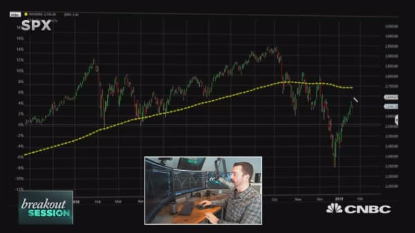 Trader says the market has gone 'too far, too fast'