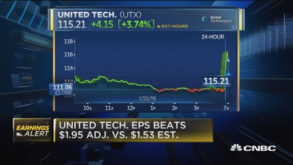 United Technologies posts better-than-expected earnings