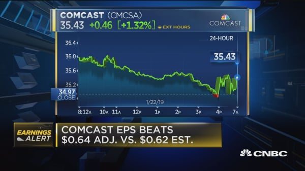 Comcast revenue, EPS beat expectations
