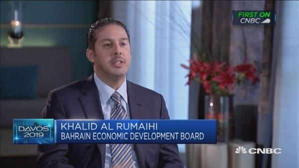 Bahrain Economic Development: Political risk has been a part of Middle East