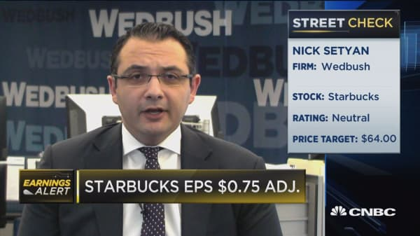 Starbuck's big beat was on China, says analyst