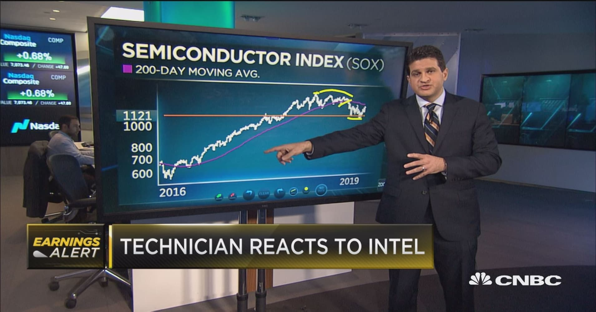 Top technician says this chip stock is about to break out