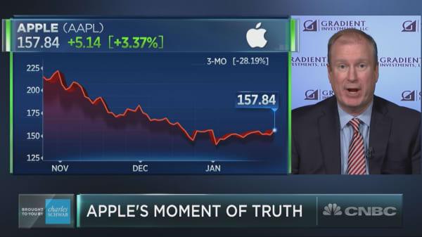 As Apple rallies into earnings, traders warn of downside surprise