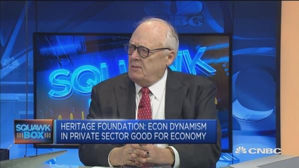 How the Heritage Foundation defines economic freedom