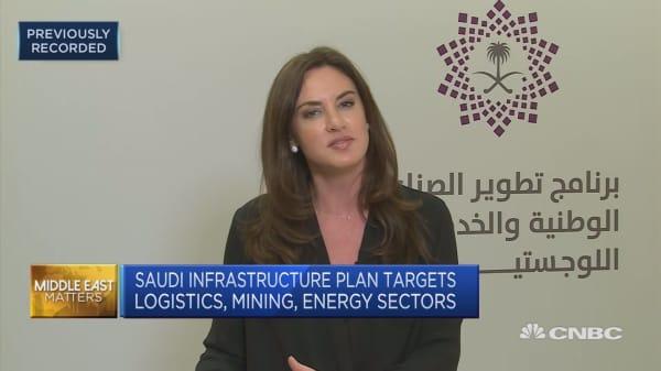 Saudi Arabia seeks investment for massive infrastructure program