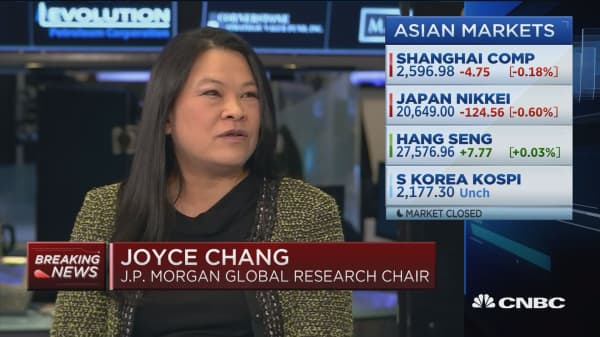 We will have uncertainty in Chinese markets for the next few months, says Ironsides' Barry Knapp