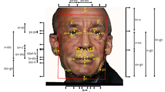 An annotated image from IBM's Diversity in Faces dataset for facial recognition systems.