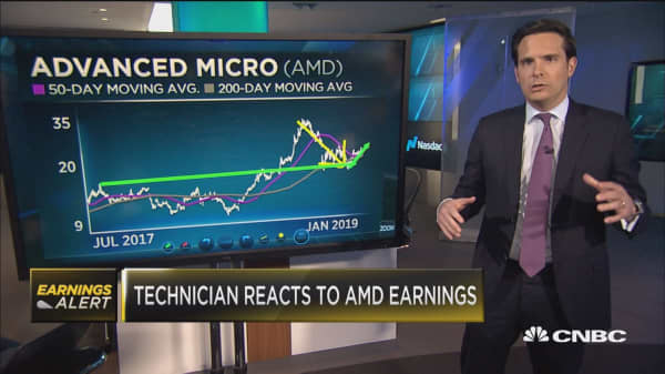 Top technician gives instant analysis to Apple and AMD earnings