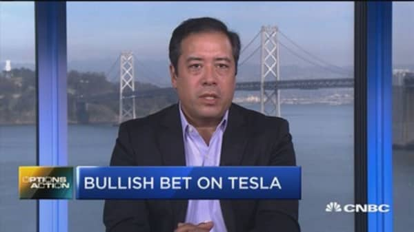 Bullish bets on Tesla