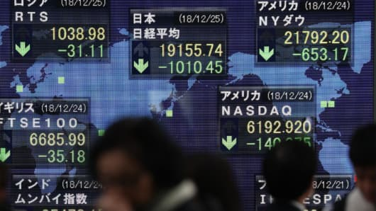 Pedestrians walk past a stock indicator board showing the share price index of the Tokyo Stock Exchange (C, top) in Tokyo on December 25, 2018. -