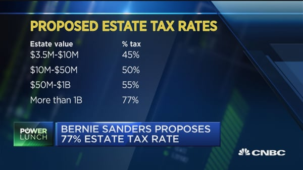 Sen. Bernie Sanders proposes 77 percent estate tax rate