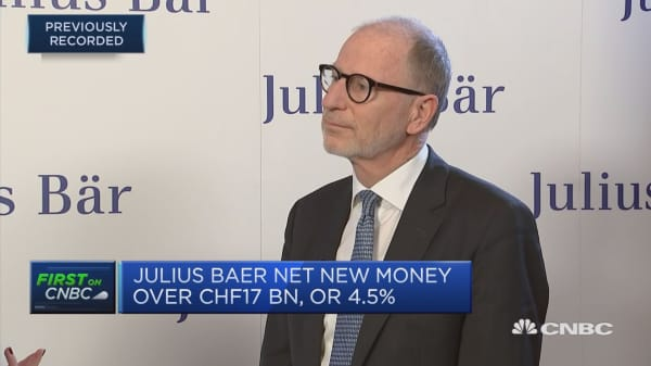 Volatility and client activity behind earnings underperformance, Julius Baer CEO says