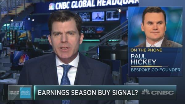 This earnings season trend hasn't happened since beginning of bull market