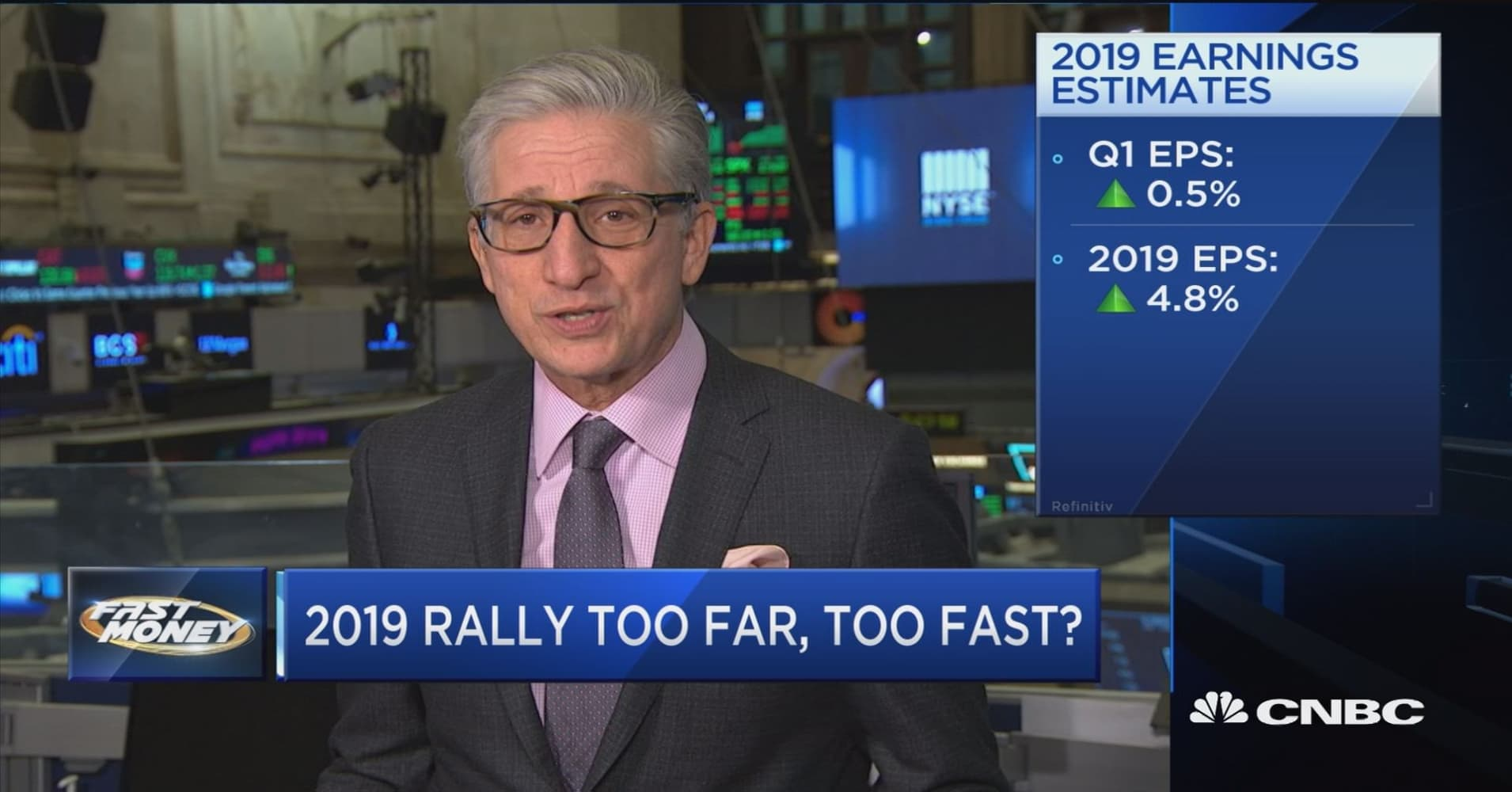 News 8 Now >> Top Technician Called The Small Cap Rally Here S What He Sees Now