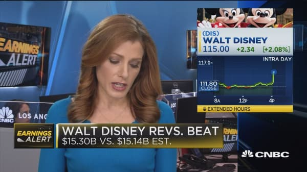 Disney outperforms expectations on top and bottom lines