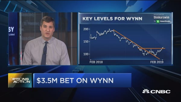 One trader's making a $3.5 million bet that Wynn is set for a breakout