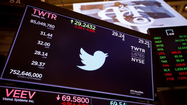 Twitter EPS, revenue beat expectations. Here's how Wall Street might react.
