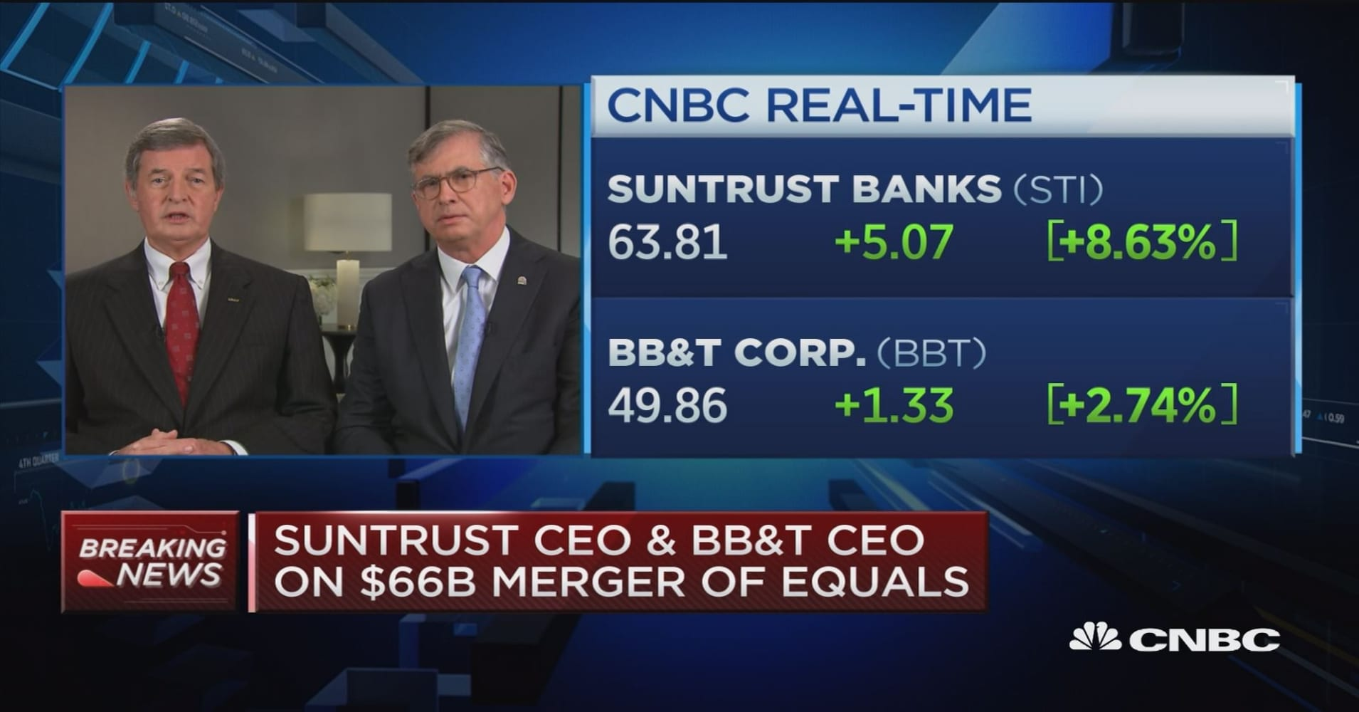 Watch CNBC's full interview with BB&T CEO Kelly King and SunTrust CEO Bill  Rogers