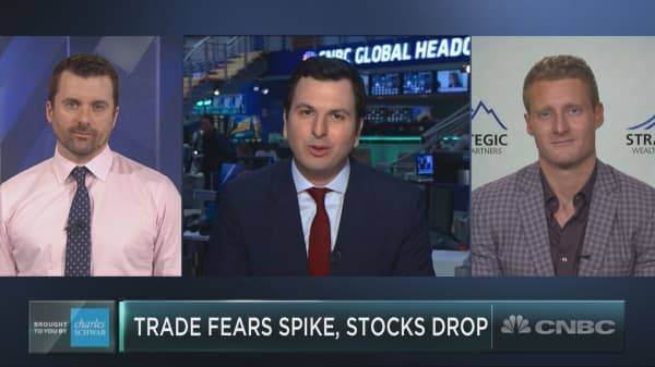 As stocks selloff these are the key levels to watch in the market: Traders