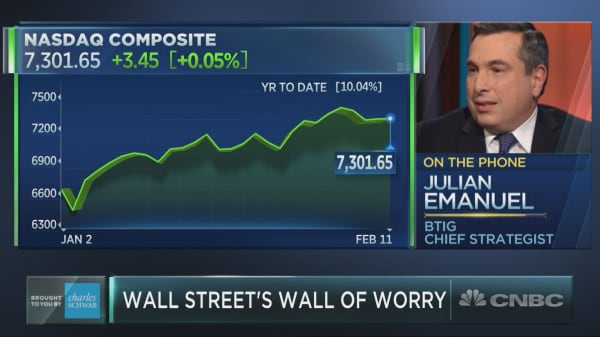 Wall Street bull Julian Emanuel: Market is at point of 'maximum uncertainty'