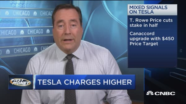Why one analyst thinks Tesla's stock is about to kick into overdrive