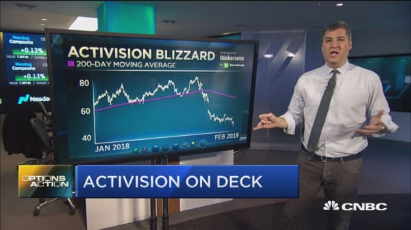 Traders betting earnings could save Activision's stock