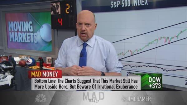 Charts show investor optimism, more upside for stocks: Cramer