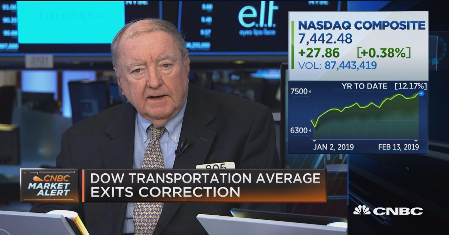 Cashin: Trade talks and government shutdown threats are still the two  biggest factors moving markets