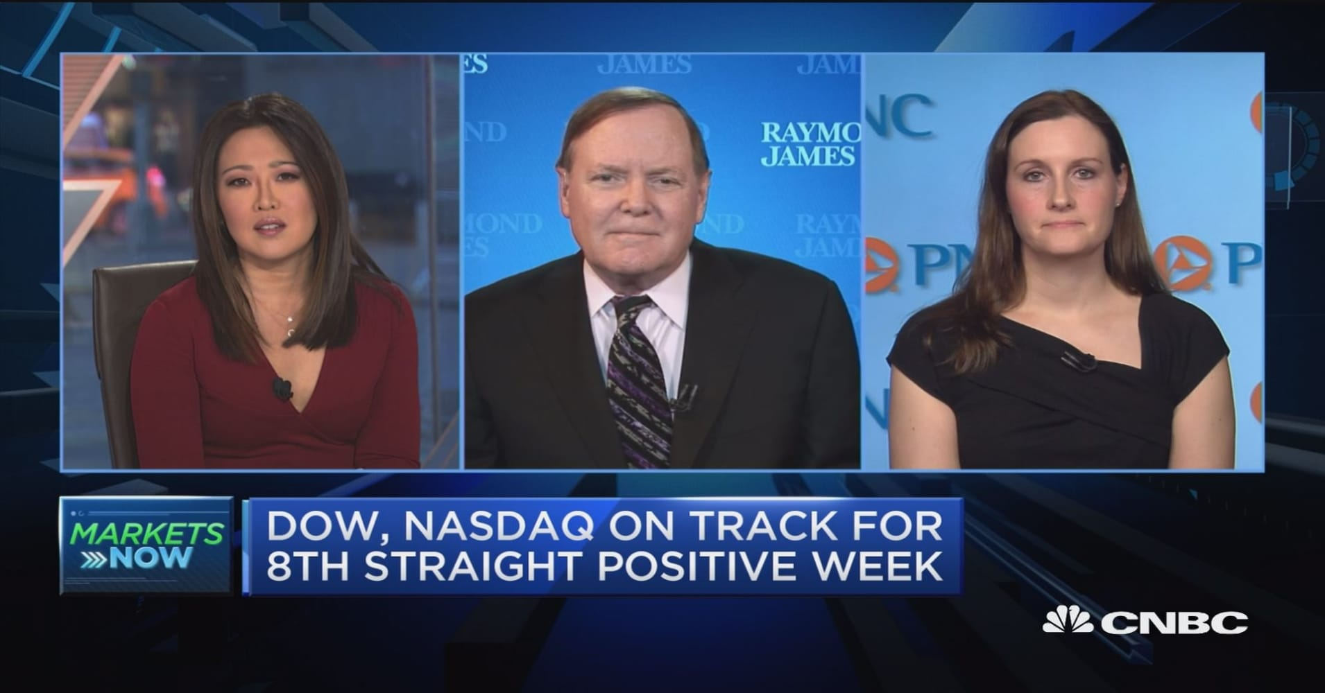 There's 'no way' we will re-test the December lows, Raymond James strategist says