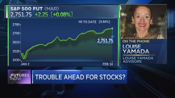 Charts suggest stocks are vulnerable to another leg lower