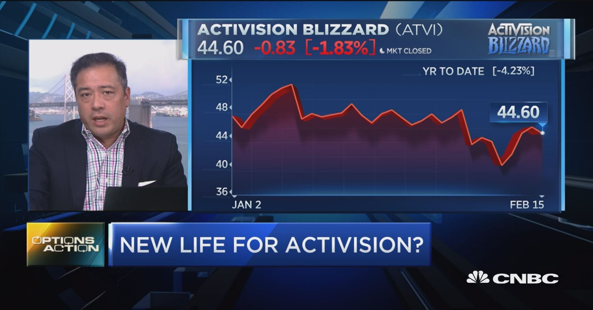 Trader Sees Extra Life For Activision Blizzard