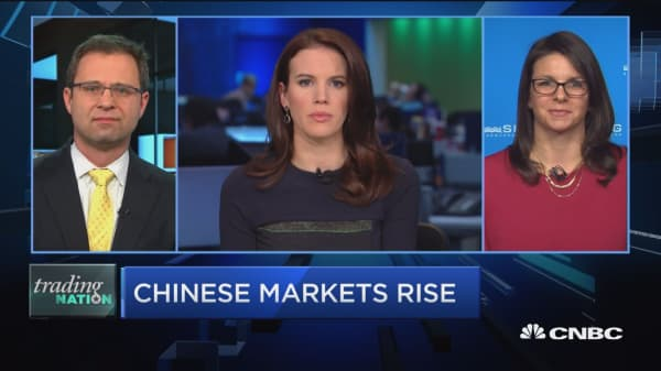 China ETFs rally can continue, experts say