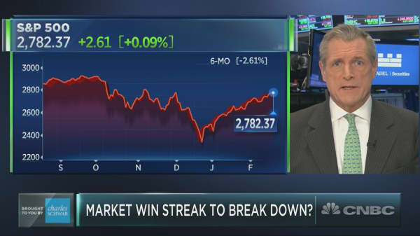 The market's win streak could break down at any time, Art Hogan warns