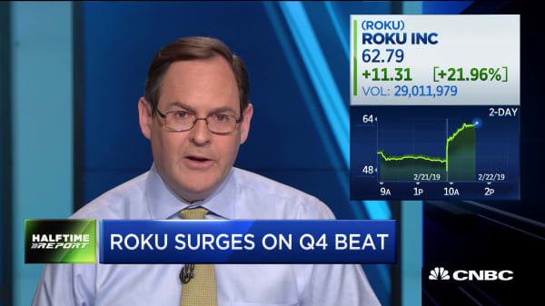 Is now the time to buy Roku?
