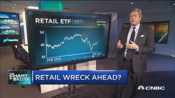 Brace for disaster when retail stocks report next week