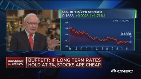 Warren Buffett says he was close to making 'very large' acquisition in Q4 but it fell apart
