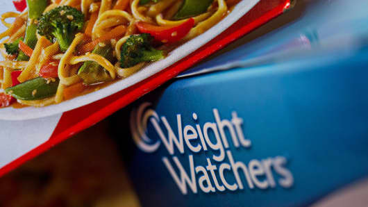 Weight Watchers International Inc. Products Ahead Of Earnings Figures