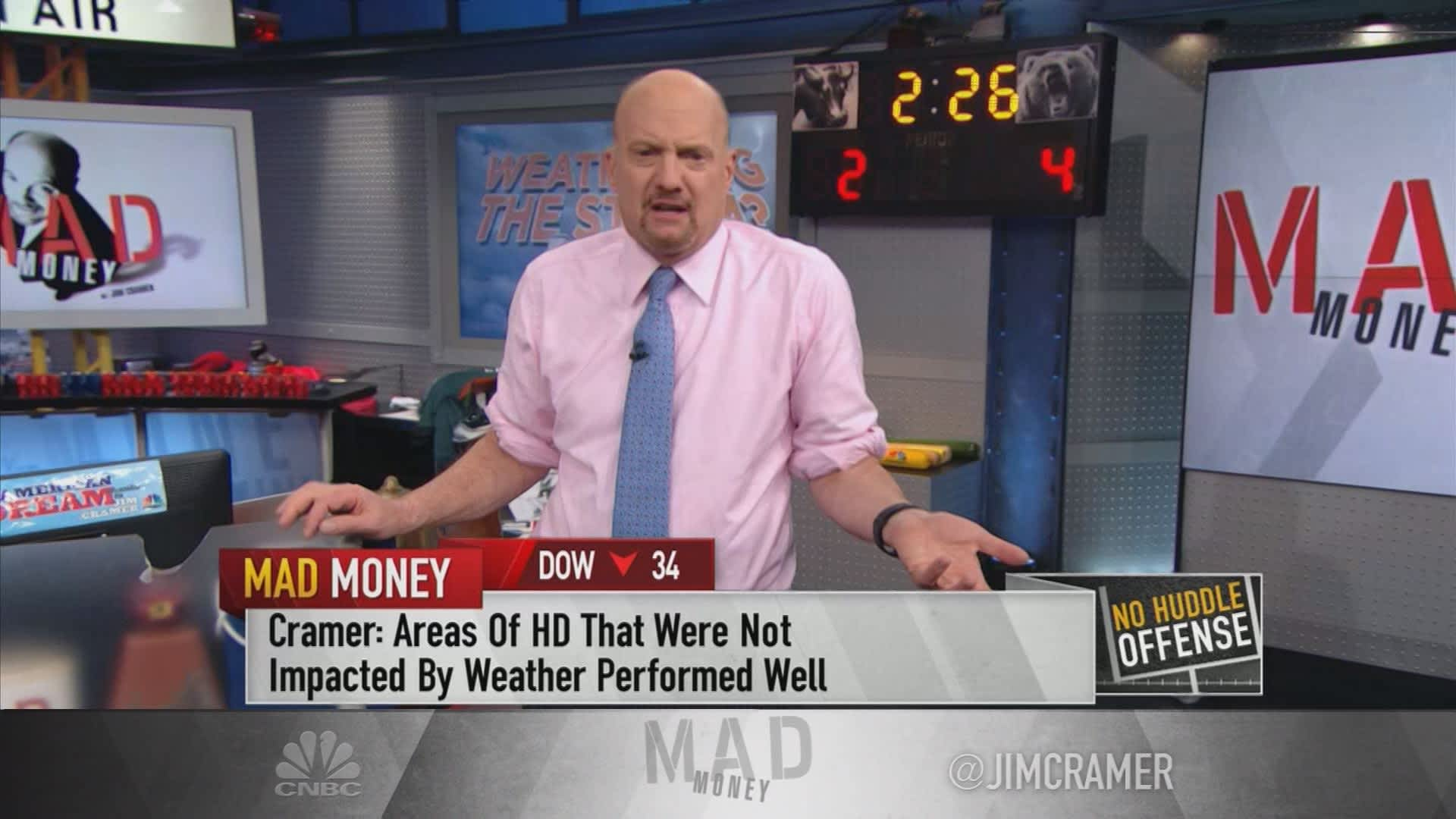 2792209f58c Cramer  Home Depot got hit by bad weather in a windfall for investors