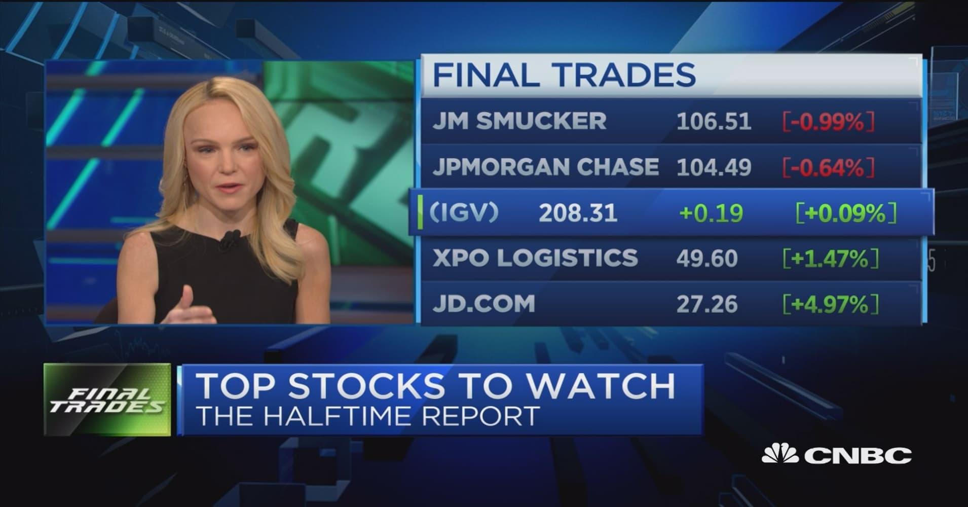 Final trades: XPO Logistics, J M  Smucker, JPMorgan, & software stocks