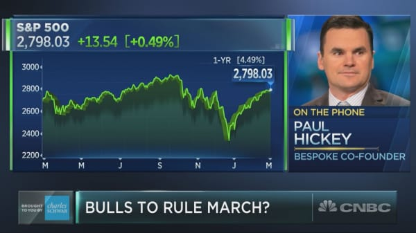 History suggests stocks will bloom in March, Bespoke's Paul Hickey says