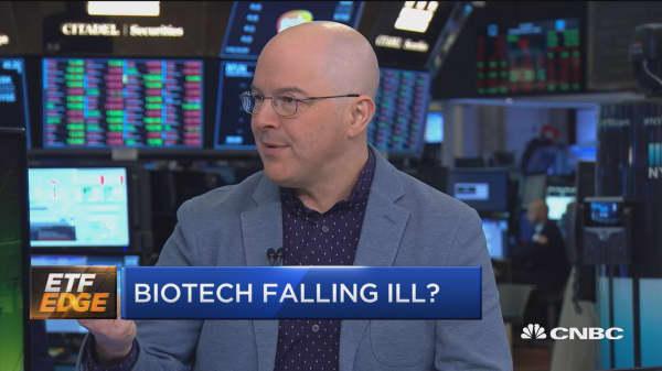 How you should trade the biotech ETFs