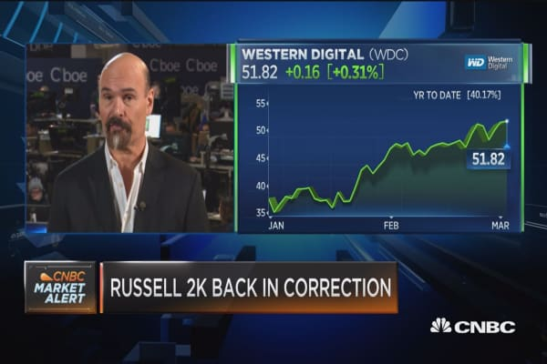 Dr horton stock options