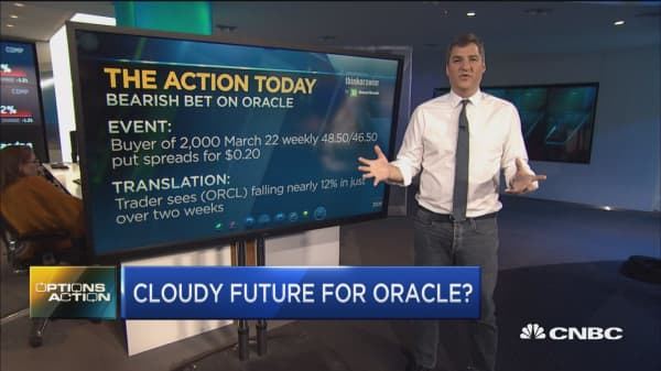Oracle is the last of the cloud stocks to report earnings...and traders don't see a bright future