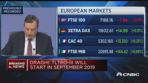 ECB's Draghi: Protectionism and vulnerable emerging markets damaging sentiment