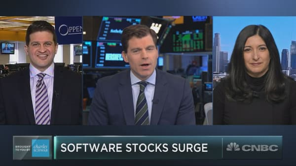 Software stocks surge, and one technician sees more upside