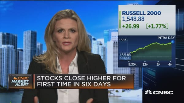 Retail numbers end concern of a U.S. slowdown, says strategist