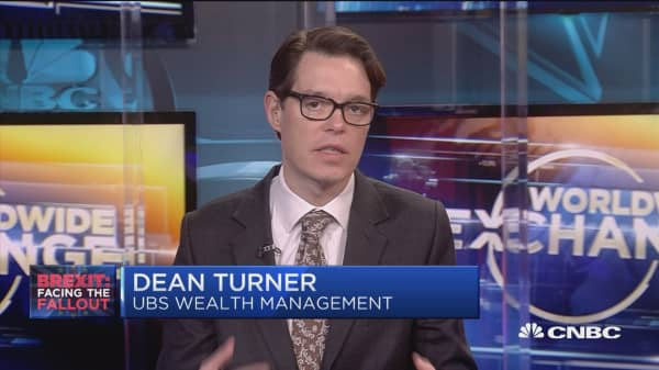 Dean Turner on Brexit's big impact
