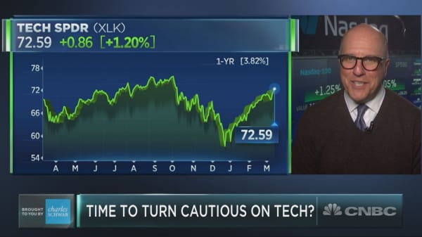 Tech investors are 'sounding a bit like March 2000,' long-time bull Rich Bernstein warns