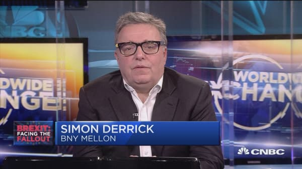 BNY's Derrick: Every move in the pound for months has been tied directly to Brexit news